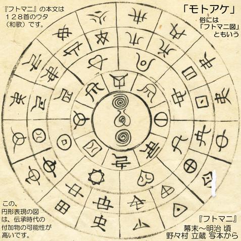 この図の円形表現は、伝承時代に付加された可能性が強いです。 こちらに詳しく記述してます。